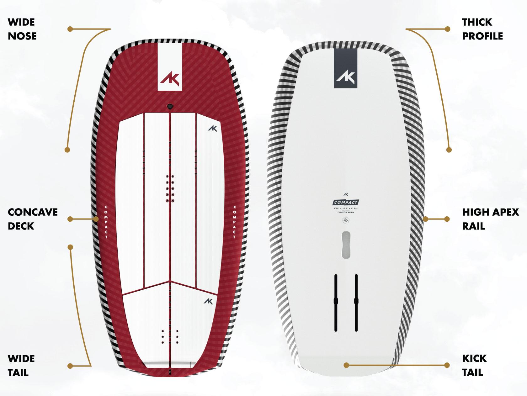 The AK Compact Wingboard 1
